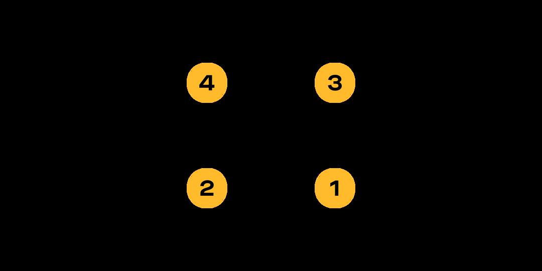 assenkruis interactie deelnemers